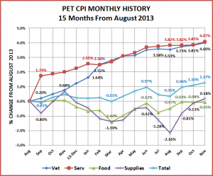CPI-Monthly-Nov-2014