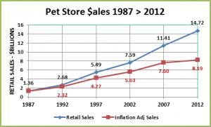 PetStores2