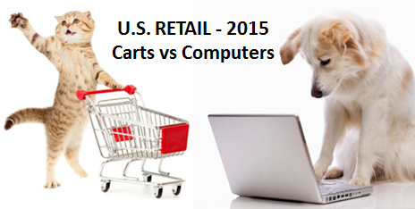 U.S. Retail Market – 2015 Midyear Update: The Race for the Consumers' $$$?
