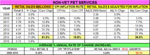 Pet$-2015-7