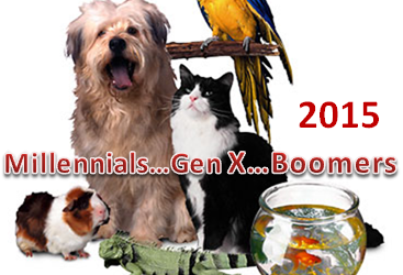 2015 U.S. PET SPENDING by GENERATION – BOOMERS STILL DOMINATE!