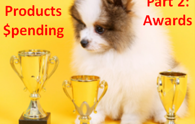 "2015 Pet Products Spending $44.4B – Part 2: The ""Winners"" & ""Losers"""