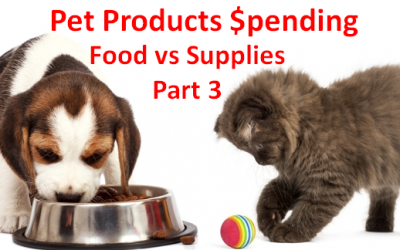 2015 Pet Products Spending $44.4B – Part 3: Pet Food Compared to Pet Supplies