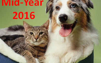 U.S. Pet Supplies Spending $14.84B (↓$1.01B): Mid-Year 2016 Update
