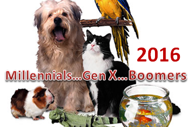 2016 U.S. Pet Spending by Generation – The Younger Groups Step Up!