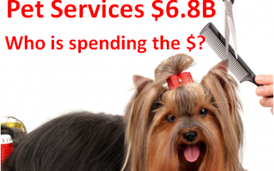 2016 Pet Services Spending was $6.84B- Where did it come from…?