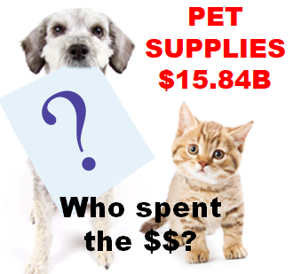 2016 Pet Supplies Spending was $15.84B- Where did it come from…?
