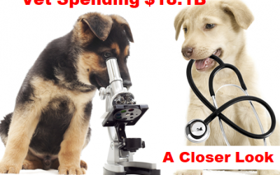 2016 Veterinary Spending was $18.12B- Where did it come from…?