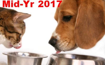 U.S. PET FOOD SPENDING $28.44B (↓$0.18B): MID-YEAR 2017 UPDATE