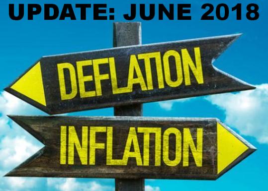Price Matters: Petflation Update – Mid-Year 2018