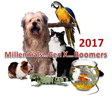2017 U.S. Pet Spending by Generation – The Boomers Bounce Back!