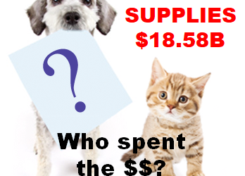 2017 Pet Supplies Spending was $18.58B- Where did it come from…?