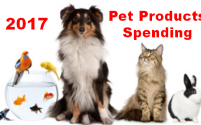 2017 Pet Products Spending was $49.69B- Where did it come from…?