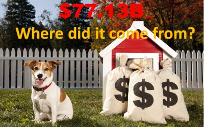 2017 Total Pet Spending was $77.13B – Where did it come from…?