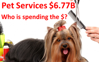 2017 Pet Services Spending was $6.77B- Where did it come from…?