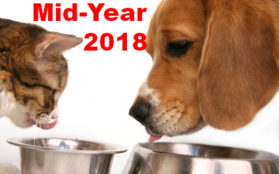 U.S. PET FOOD SPENDING $31.36B (↑$2.92B): MID-YEAR 2018 UPDATE
